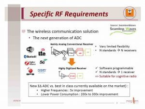 Dynamic Spectrum Allocation to Help Crowded IoT Airwaves